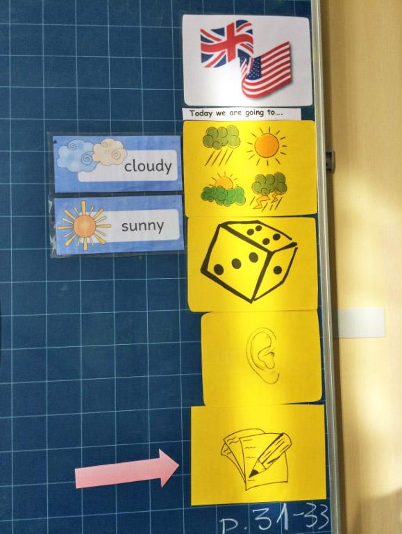 Bildkarten mit Symbolen an einer Tafel, die der English Assistant nutzt, um der Klasse zu erläutern, bei welchem Unterrichtsschritt die Lerngruppe angekommen ist.