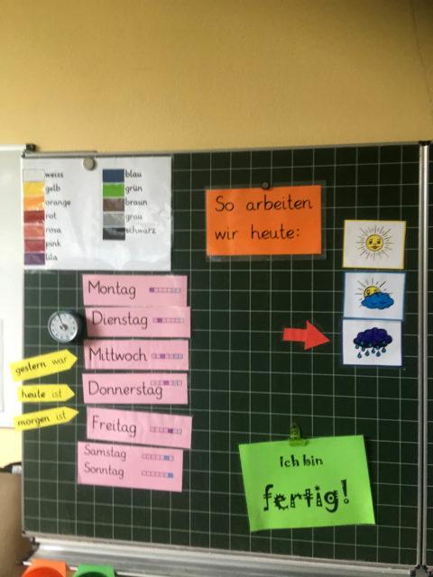 Meine DaZ-Sprachfördergruppe (4): Den DaZ-Raum einrichten