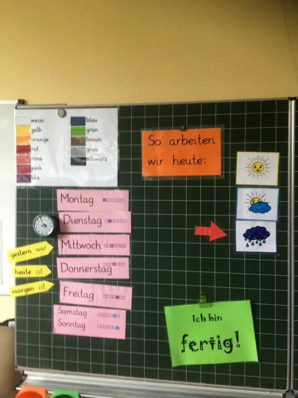 Tafel mit Vorlagen, die zu den täglichen Ritualen in meiner DaZ-Sprachfördergruppe gehören.