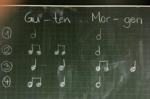 """Noten an einer Tafel, die das """"Gu-ten Mor-gen"""" in einem unterschiedlichen Rhythmus darstellen."""